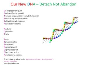 DNA not abandon picture